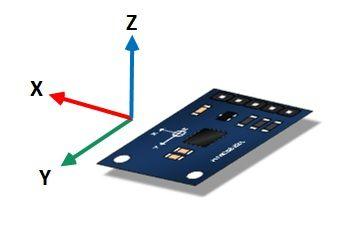 GY-273 QMC5883 ElektronischerKompass Magnetometer Modul